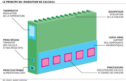 radiateurs-calcul