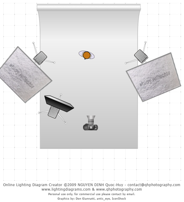 lighting-diagram-1255886866